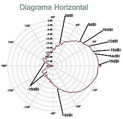 Clique na imagem para uma versão maior  Nome:         angulo.jpg Visualizações:81 Tamanho: 122,0 KB ID:      66003