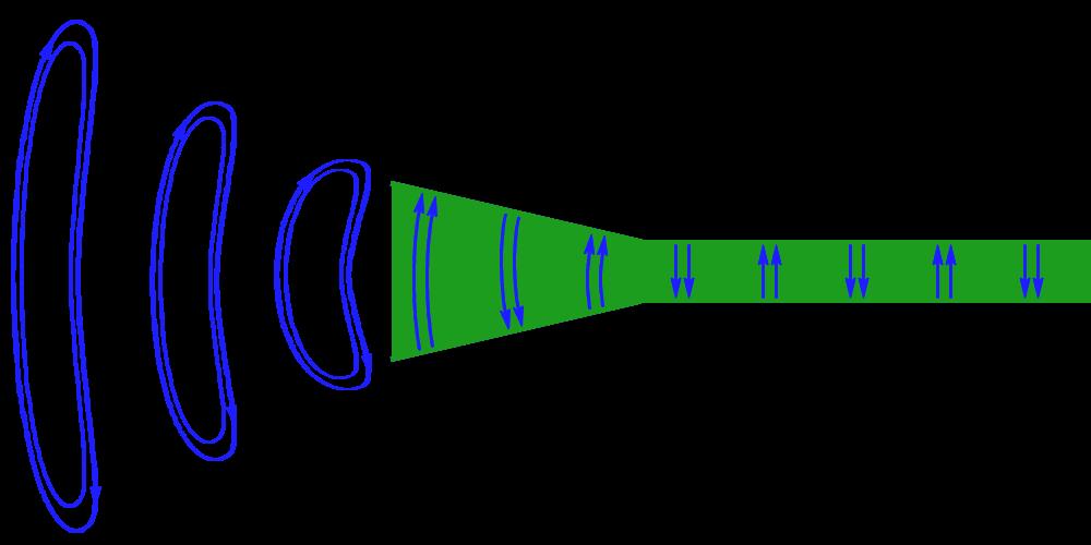 Clique na imagem para uma versão maior  Nome:         Hornfeed.png Visualizações:54 Tamanho: 17,8 KB ID:      66021