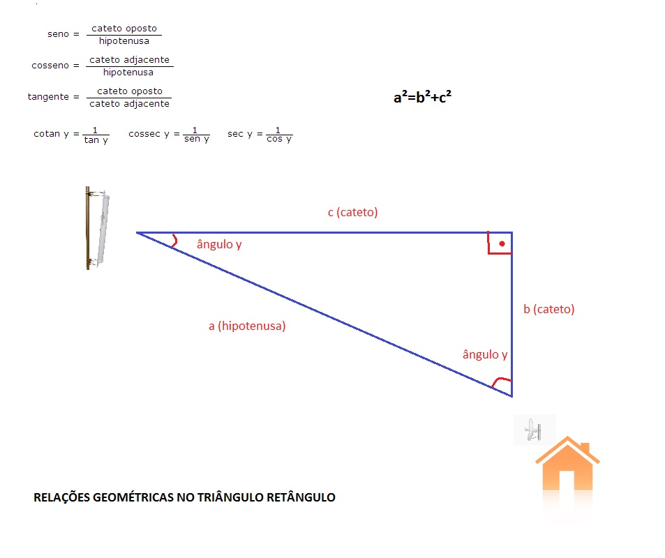 Clique na imagem para uma versão maior  Nome:         reltrig_trianguloretang.jpg Visualizações:81 Tamanho: 66,0 KB ID:      66254