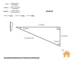 Clique na imagem para uma versão maior  Nome:         reltrig_trianguloretang.jpg Visualizações:189 Tamanho: 66,0 KB ID:      66254