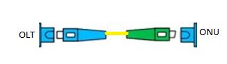 Clique na imagem para uma versão maior  Nome:         projeto rede.png Visualizações:39 Tamanho: 16,9 KB ID:      66700
