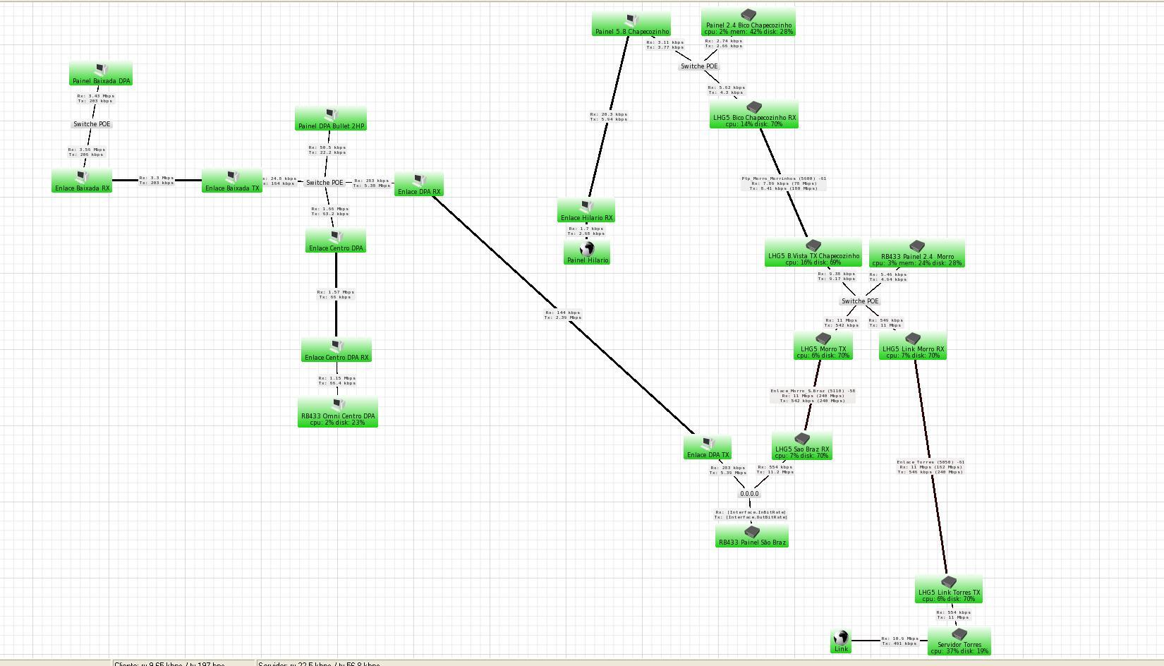 Clique na imagem para uma versão maior  Nome:         Rede.JPG Visualizações:254 Tamanho: 206,2 KB ID:      66723