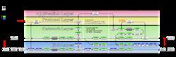 Clique na imagem para uma versão maior  Nome:         nf-packet-flow.png Visualizações:149 Tamanho: 310,5 KB ID:      66946