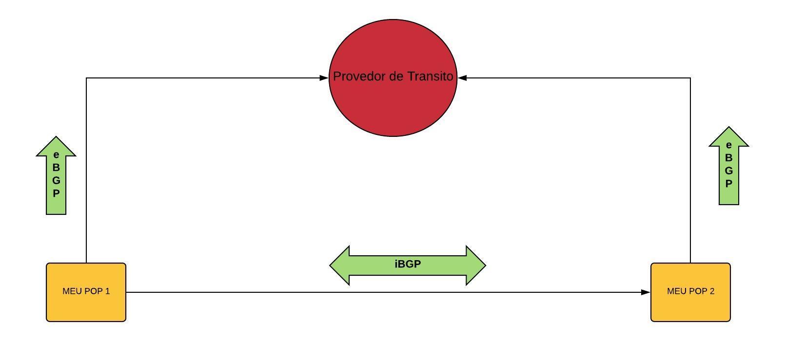 Clique na imagem para uma versão maior  Nome:         BGP.jpeg Visualizações:10 Tamanho: 34,1 KB ID:      68424