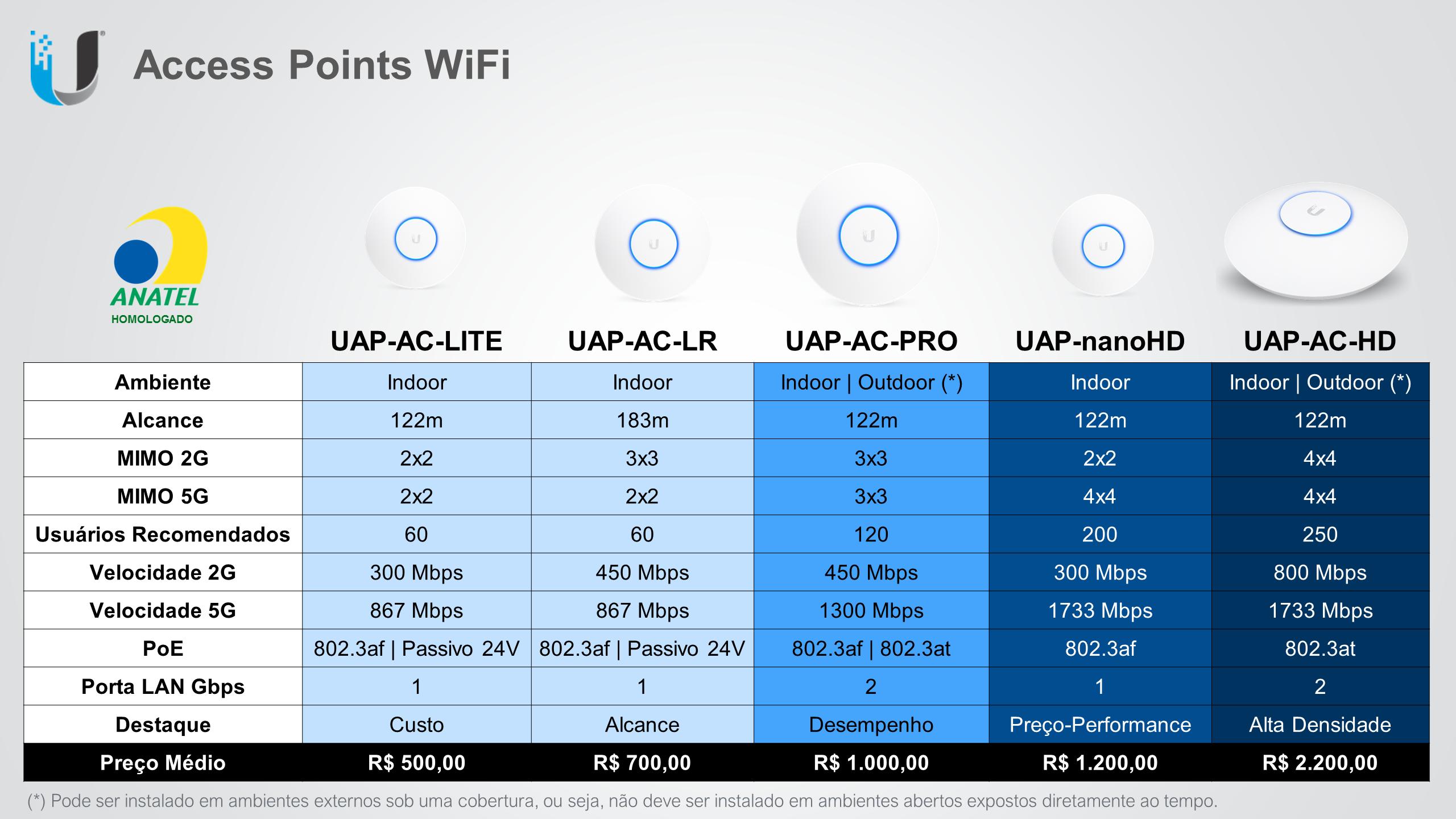 Clique na imagem para uma versão maior  Nome:         UAP-AC.png Visualizações:34 Tamanho: 820,6 KB ID:      69038
