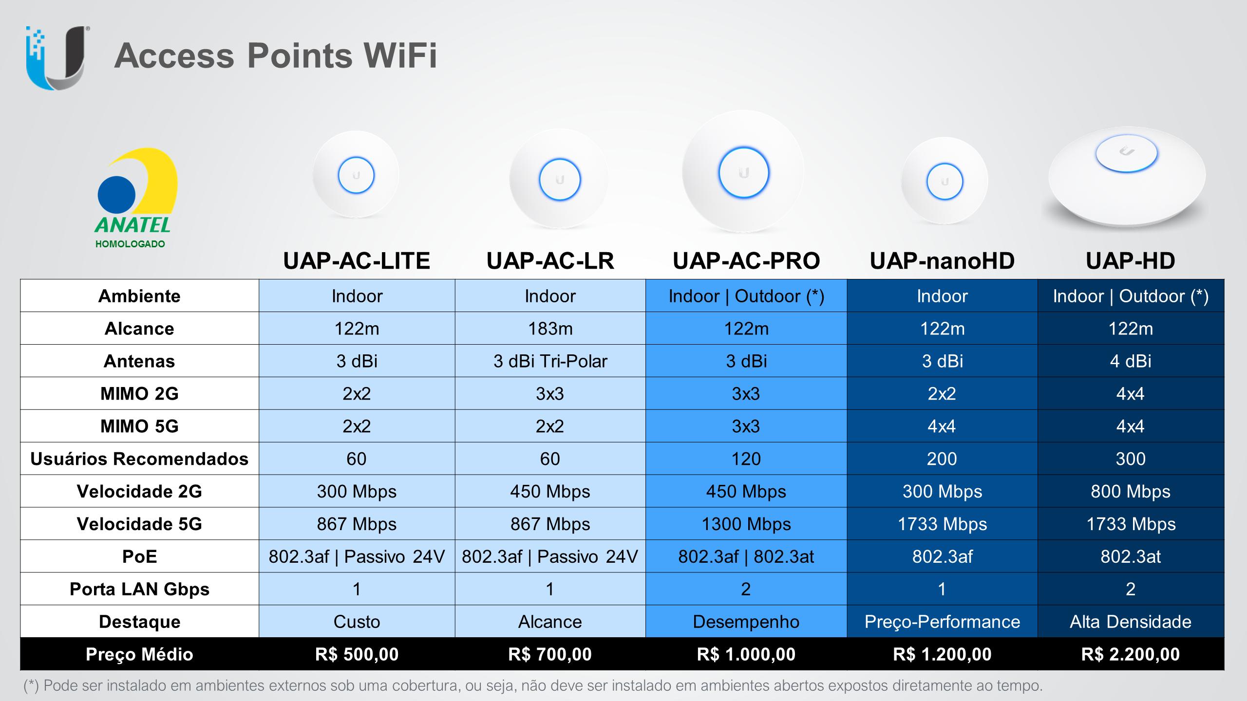 Clique na imagem para uma versão maior  Nome:         UAP-AC.png Visualizações:36 Tamanho: 801,7 KB ID:      69170