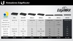 Clique na imagem para uma versão maior  Nome:         EdgeMAX-ER.png Visualizações:40 Tamanho: 711,4 KB ID:      69202