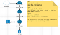 Clique na imagem para uma versão maior  Nome:         OSPF Teste.png Visualizações:38 Tamanho: 66,9 KB ID:      69373