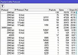Clique na imagem para uma versão maior  Nome:         Protocolos.jpg Visualizações:16 Tamanho: 47,5 KB ID:      69407