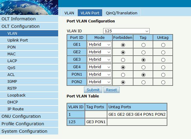 Ajuda para configuar VLAN entre OLT 1600D2 V-SOL e ONUs