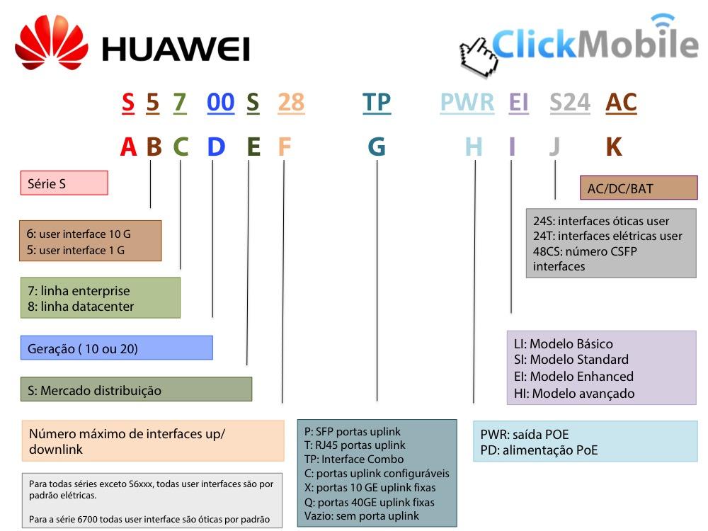 Clique na imagem para uma versão maior  Nome:         Infográfico.jpg Visualizações:45 Tamanho: 138,0 KB ID:      69514