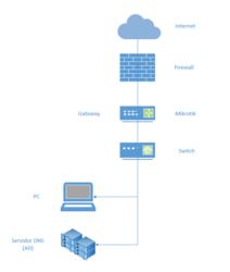 Clique na imagem para uma versão maior  Nome:         Rede.png Visualizações:20 Tamanho: 19,3 KB ID:      69727