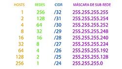 Clique na imagem para uma versão maior  Nome:         rede.jpg Visualizações:15 Tamanho: 141,8 KB ID:      69967
