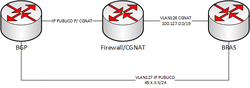 Clique na imagem para uma versão maior  Nome:         Rede 2020 - Modificação.png Visualizações:6 Tamanho: 15,9 KB ID:      69969