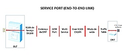 Clique na imagem para uma versão maior  Nome:         08-SERVICE PORT.jpg Visualizações:18 Tamanho: 60,6 KB ID:      70281