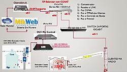 Clique na imagem para uma versão maior  Nome:         PROJETO DE REDE COM  UMA RB- IP TRANSPORTE.jpg Visualizações:32 Tamanho: 152,5 KB ID:      70336