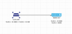 Clique na imagem para uma versão maior  Nome:         topologia1.png Visualizações:41 Tamanho: 13,4 KB ID:      70345