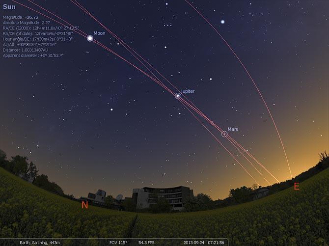As %u00F3rbitas dos planetas podem ser vistas no Stellarium em uma observa%u00E7%u00E3o simulada.