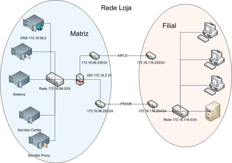 Clique na imagem para uma versão maior  Nome:         Rede.jpg Visualizações:765 Tamanho: 81,9 KB ID:      8734
