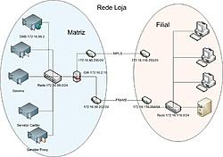 Clique na imagem para uma versão maior  Nome:         Rede.jpg Visualizações:781 Tamanho: 81,9 KB ID:      8734