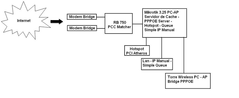 Clique na imagem para uma versão maior  Nome:         Estrutura.jpg Visualizações:2096 Tamanho: 33,8 KB ID:      8980