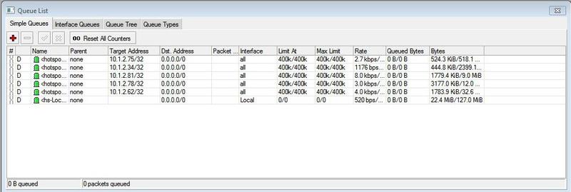 Clique na imagem para uma versão maior  Nome:         simple queues.jpg Visualizações:80 Tamanho: 56,8 KB ID:      9037