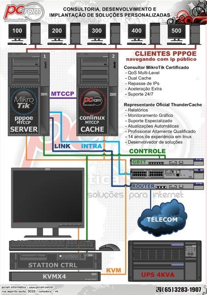 Clique na imagem para uma versão maior  Nome:         mtccp.jpg Visualizações:466 Tamanho: 116,6 KB ID:      9418